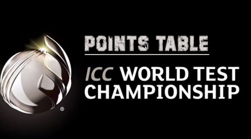ICC Test Championship Points Table 2019-21 and Team Standings - Sportsmonks