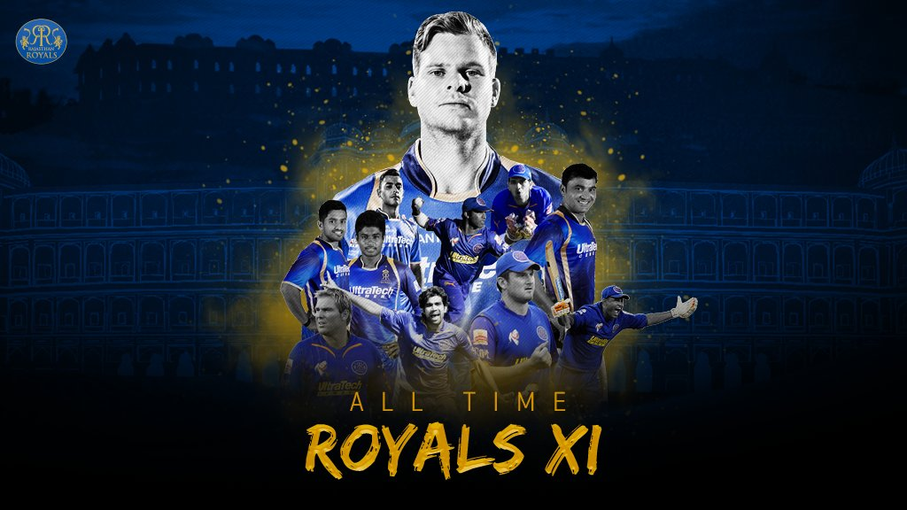 IPL 2020: Rajasthan Royals (RR) Predicted Playing XI in IPL 13